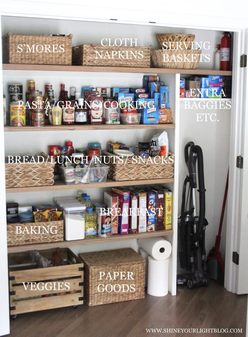 Organizing a reach in pantry